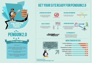 google-penguin-20-update--how-can-we-get-safe-from-this_519e16e33acc3_w587