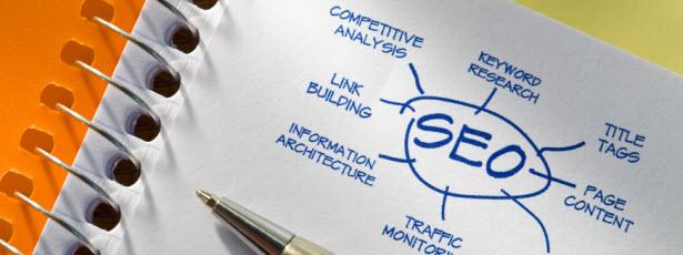 Kaj je optimizacija spletnih strani